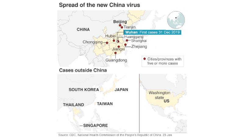 corona virus in bangladesh